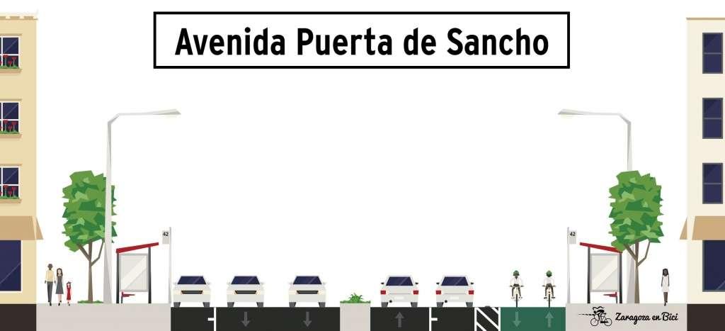 Carril bici Puerta Sancho